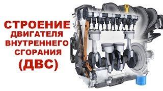 Устройство двигателя автомобиля. Двигатель внутреннего сгорания  (ДВС) в 3D