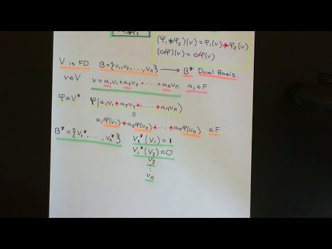 Basis of a Dual Vector Space Part 1