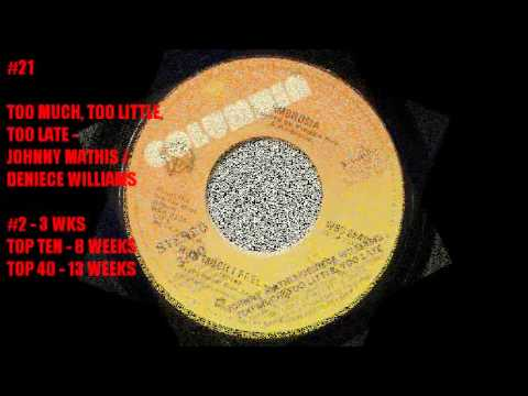 Top 200 Cashbox Singles of 1978 #40 - #1  YEAR END COUNTDOWN