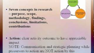 Completing a phd thesis