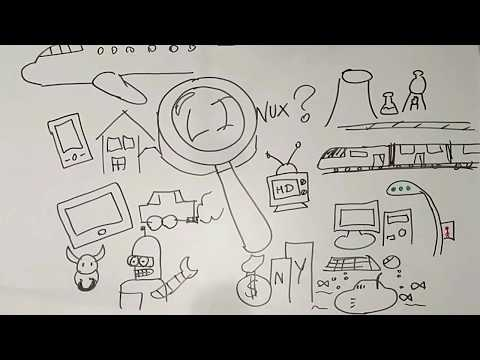 Historia De Linux - Draw My Life