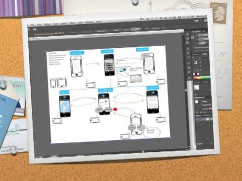 iOS Mobile App Software Design Document Overview; ADP1 Week 1 - YouTube