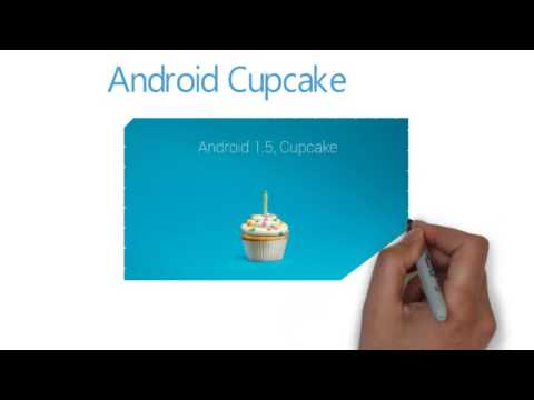 ANDROID CUPCAKE | FEATURES OF ANDROID  VERSION CUPCAKE