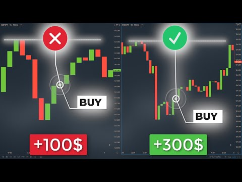 How To Filter Trades Like An Expert Trader (Money & Risk Management Trading Strategy for Beginners)