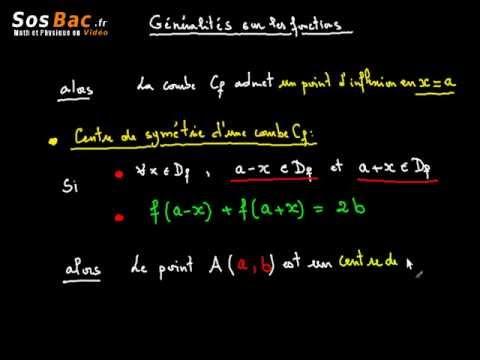 Généralités sur les fonctions cours 7 : 2 BAC International