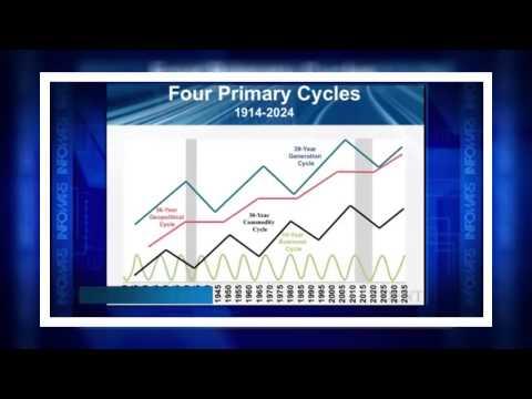 Economic Collapse Housing Bubble Pop and Stock Market Crash Coming 2015 2017