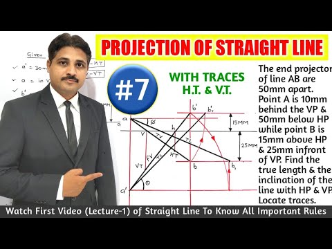 PROJECTION OF STRAIGHT