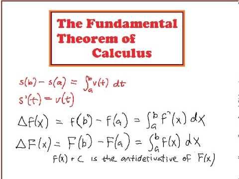 Fundamental Theorem of Calculus Video Worksheet - YouTube