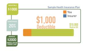 How does a health insurance Deductible work?