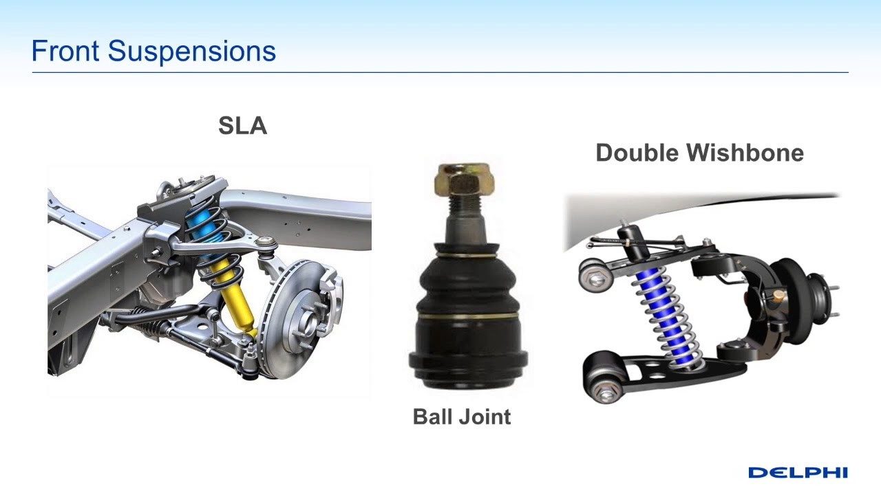 What Is Suspension In Car >> How Front End Suspension Types Work