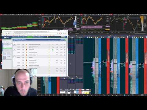 Trading ZB 30 Year Bond 2017 04 18