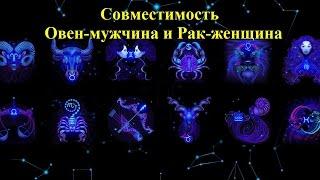 видео Совместимость знака Овен и Рак