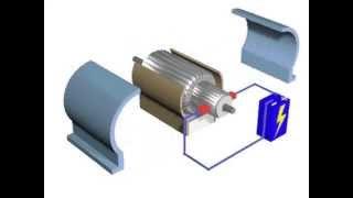 Электротехника. Принцип действия генератора и ДПТ..wmv(, 2012-05-21T20:27:37.000Z)
