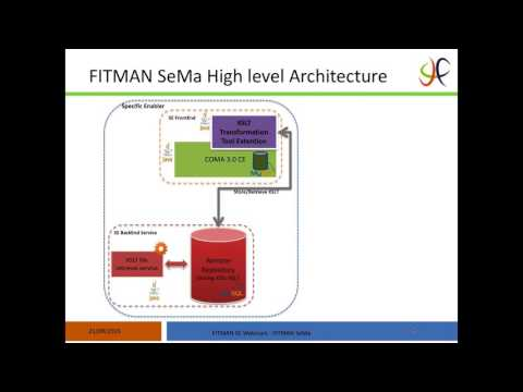 Fitman webinar 2015 09-21 Metadata and Ontologies Semantic Matching (SeMa)