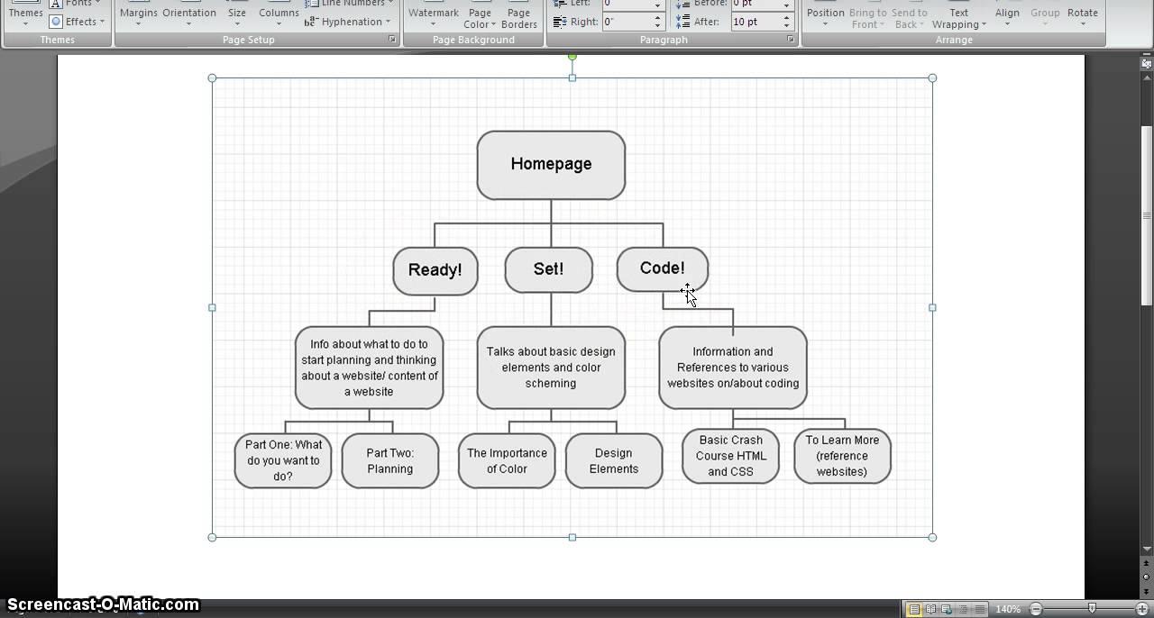 Navigation flowchart tutorial also youtube rh