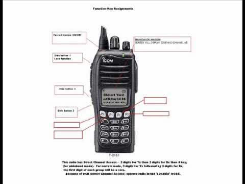 ICOM F3161DT RADIO VHF HANDHELD 5W BEST PRACTICES OF