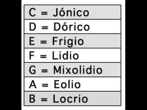 escalas acordeon sol do fa pdf