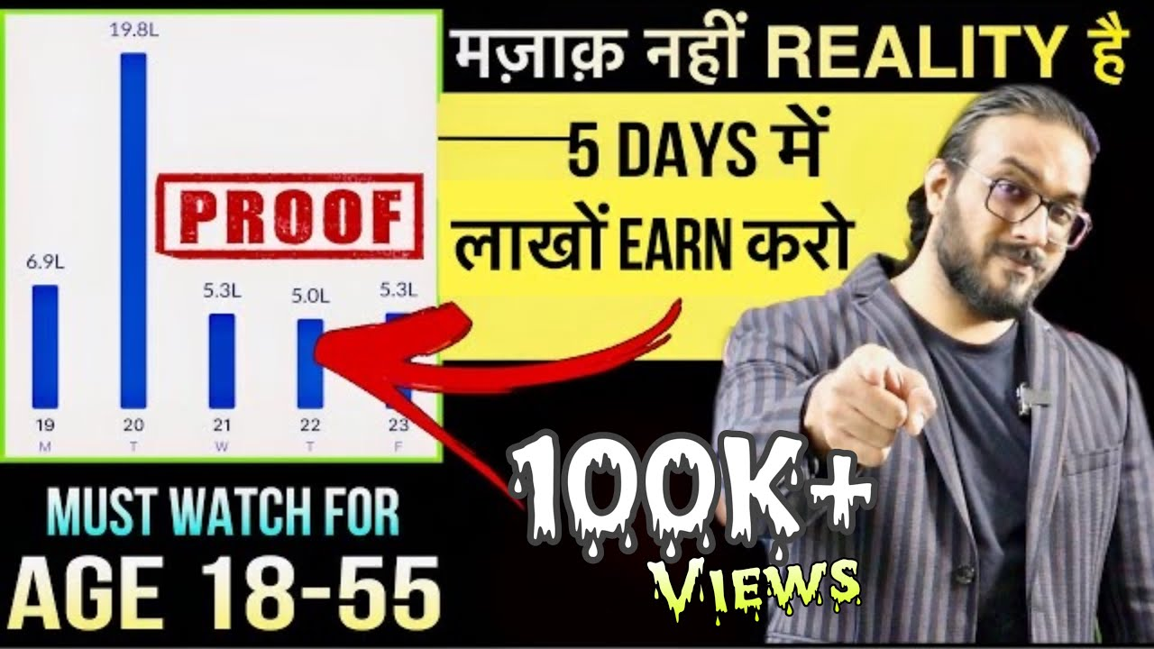 20 Min Daily | Make MONEY ONLINE 2021 with Mobile | LIVE Intraday TRADING