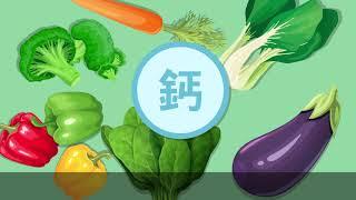 51256 健康素食怎麼吃?