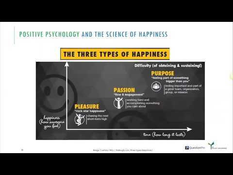 Future Of Employee Engagement and Positivity at Workplace