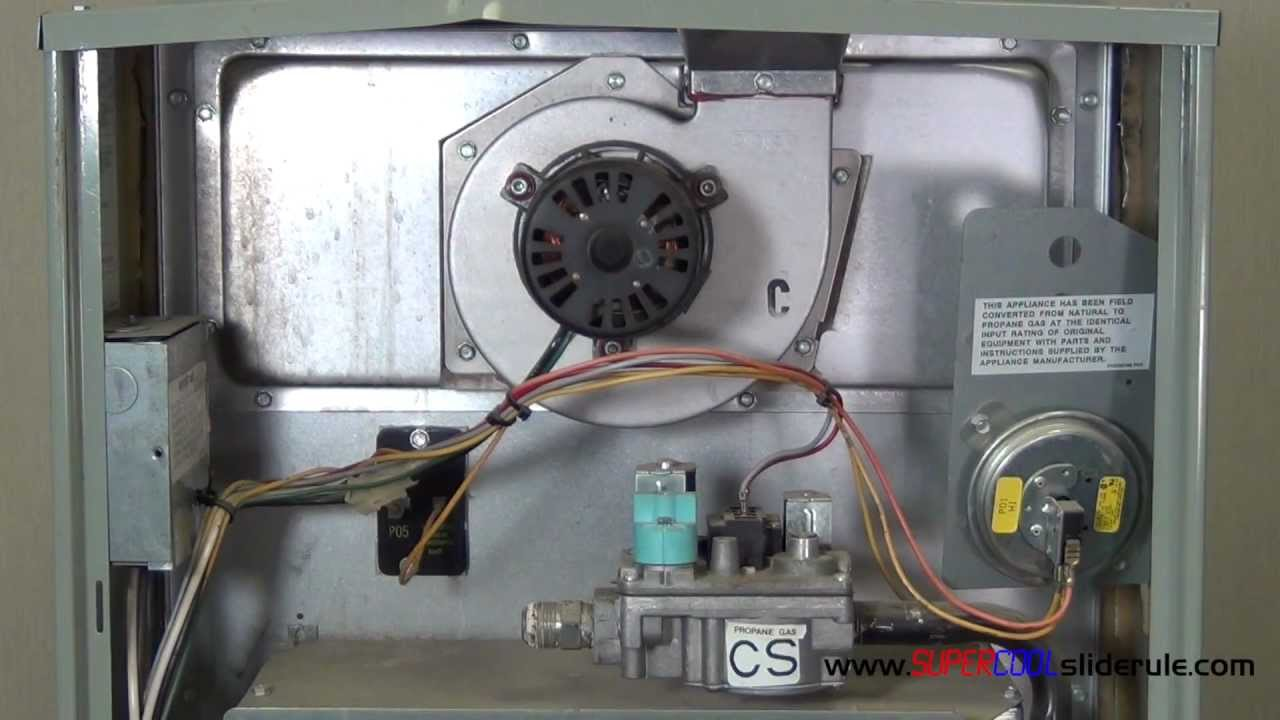 Identifying the components of a Gas Furnace - YouTube