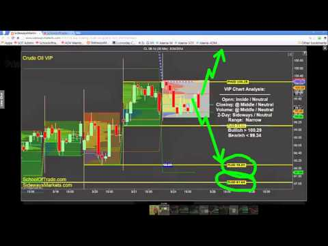 SchoolOfTrade Day Trading Newsletter 03 24 14