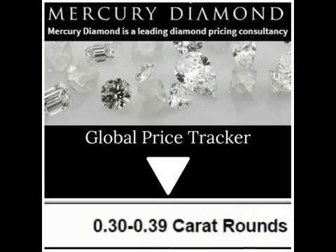 Mercury Diamond Global Price Tracker - YouTube