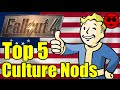 Fallout 4 Top 5 Culture References - Game Exchange