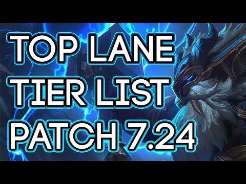 Top Lane Tier List Pre Season 8 Patch 7.24 | Best Top Laners For Solo Queue Patch 7.24