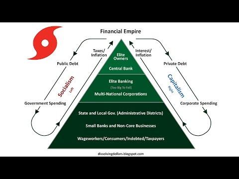 Renaissance 2.0 - Best Explanation of the Debt Monetary System - Financial Empire - Full