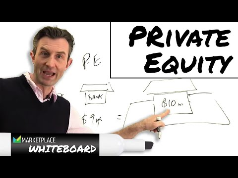 Private equity explained