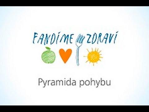Fandíme zdraví: PYRAMIDA POHYBU