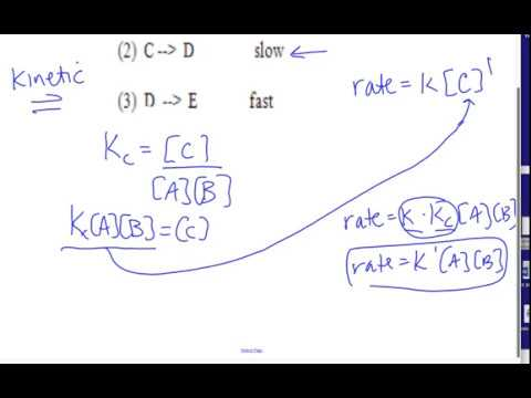 Kinetics and Equilibrium