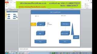 Sap Bpc 10.1 Online Training Courses| Sap Bpc Overview | Bpc Video Demo