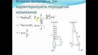 Урок 14.1 Механічні коливання.  Основні поняття.