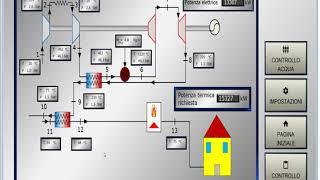 Smart Project 2019 - Gestione energetica di un impianto terrestre a turbina a gas