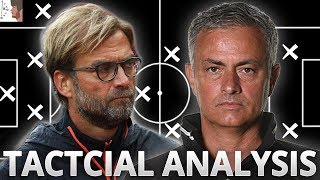 MANCHESTER UNITED 2-1 LIVERPOOL | TACTICAL ANALYSIS