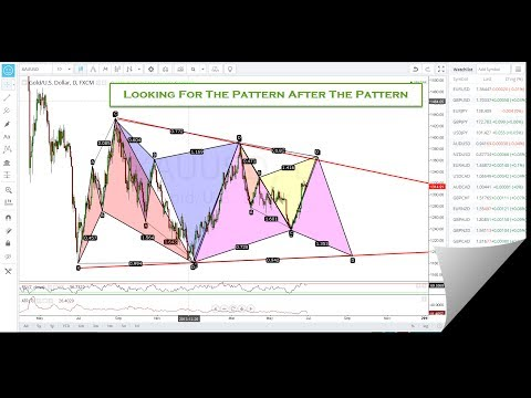FOREX: Live Trading & An Opportunity On Gold