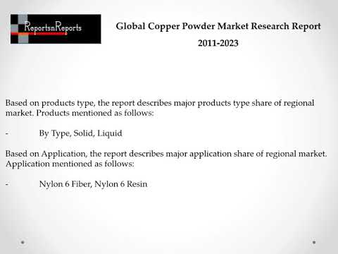 2011-2023 Global Copper Powder Market Trend Survey and Prospects Industry Report