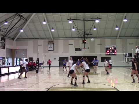 Pasco-Hernando State College vs College of Central Florida