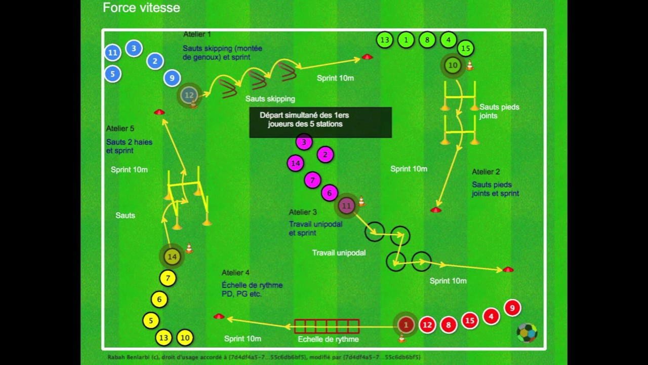 Football exercices entraînement - YouTube