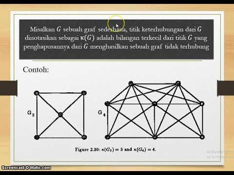 Matematika Diskrit Titik Potong Dan Keterhubungan Pada Graf Cut Vertices And Connectivity Youtube