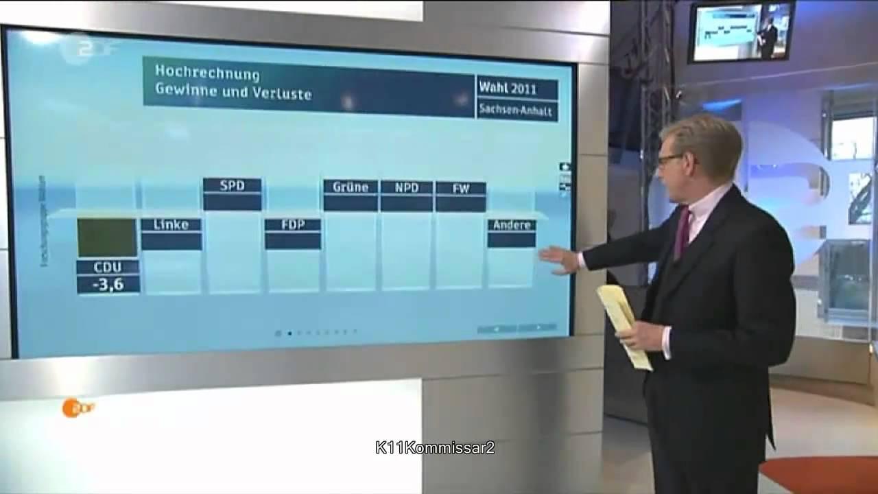 Landtagswahl sachsen prognose