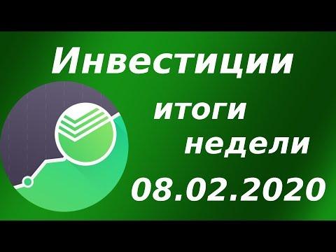 Сбербанк инвестор. Итоги инвестирования в акции на 08.02.2020
