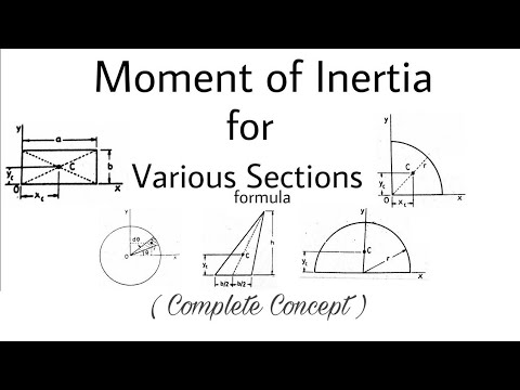 4. Moment of Inertia for various sections