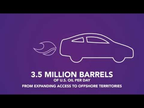 Expanding Offshore Access = 3.5 million barrels per day