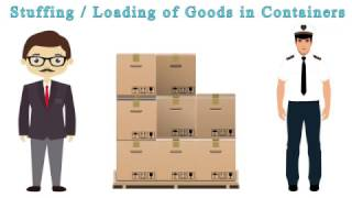 Step by Step Procedure in an Export Shipment from India