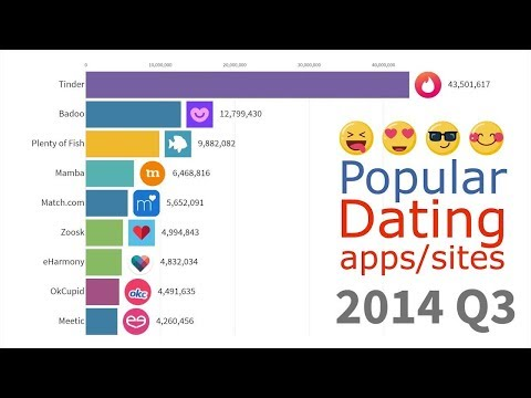 TOP SEXTING APPS in 2017 from YouTube · Duration:  3 minutes 25 seconds