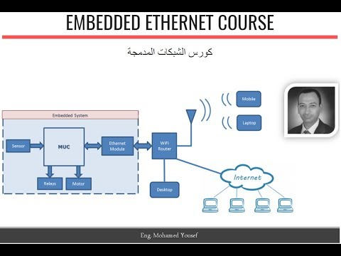 Embedded Ethernet Course - YouTube