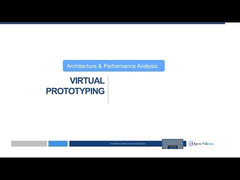 Virtual Prototyping Performance Analysis Demo